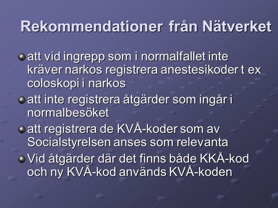 Vilka besök skall/bör KVÅ-registreras.
