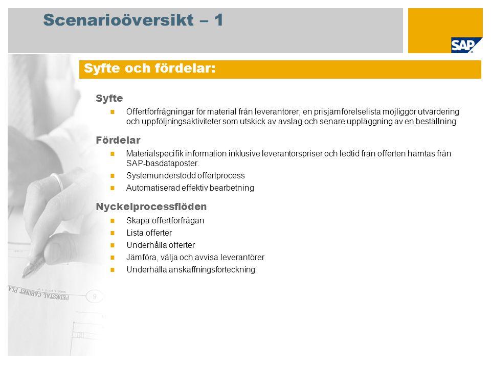 Scenarioöversikt – 1 Syfte Offertförfrågningar för material från leverantörer; en prisjämförelselista möjliggör utvärdering och uppföljningsaktivitete
