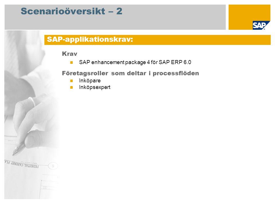 Scenarioöversikt – 2 Krav SAP enhancement package 4 för SAP ERP 6.0 Företagsroller som deltar i processflöden Inköpare Inköpsexpert SAP-applikationskr