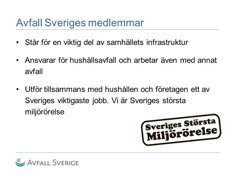 Avfall Sveriges medlemmar Står för en viktig del av samhällets infrastruktur Ansvarar för hushållsavfall och arbetar även med annat avfall Utför tillsammans med hushållen och företagen ett av Sveriges viktigaste jobb.