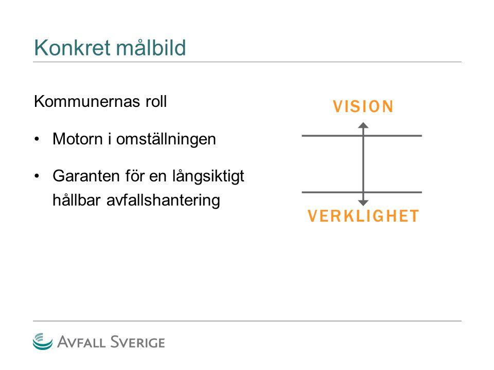 Konkret målbild Kommunernas roll Motorn i omställningen Garanten för en långsiktigt hållbar avfallshantering