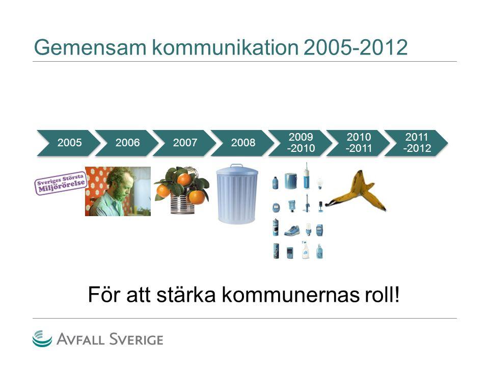 Gemensam kommunikation 2005-2012 2005200620072008 2009 -2010 2010 -2011 2011 -2012 För att stärka kommunernas roll!