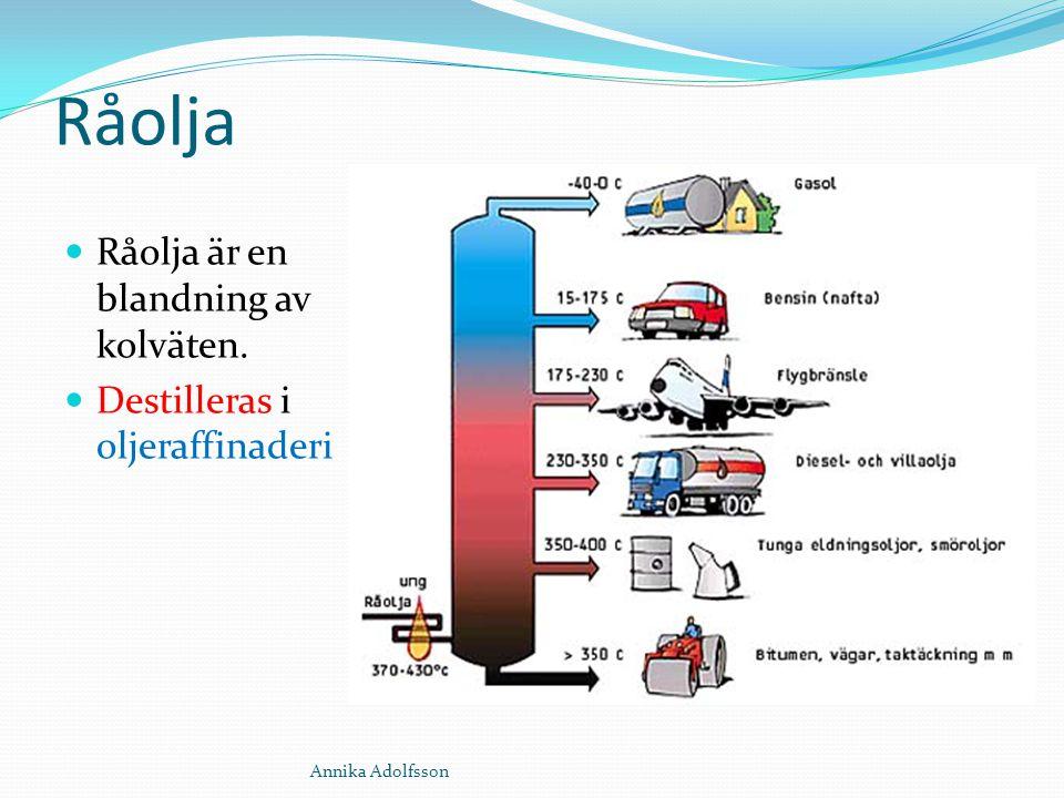 Råolja Råolja är en blandning av kolväten. Destilleras i oljeraffinaderi Annika Adolfsson