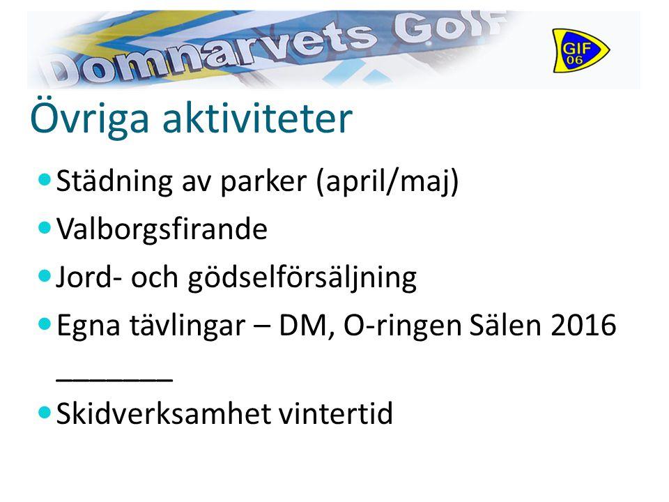 Övriga aktiviteter Städning av parker (april/maj) Valborgsfirande Jord- och gödselförsäljning Egna tävlingar – DM, O-ringen Sälen 2016 _______ Skidverksamhet vintertid