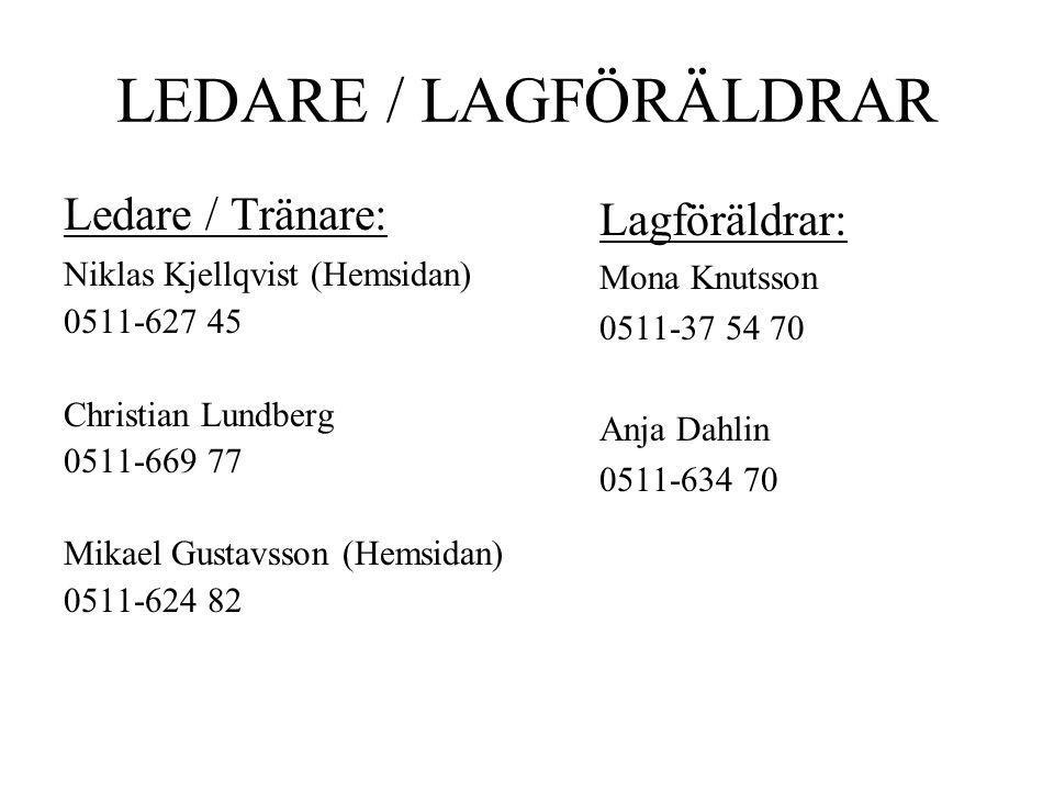 LEDARE / LAGFÖRÄLDRAR Ledare / Tränare: Niklas Kjellqvist (Hemsidan) 0511-627 45 Christian Lundberg 0511-669 77 Mikael Gustavsson (Hemsidan) 0511-624 82 Lagföräldrar: Mona Knutsson 0511-37 54 70 Anja Dahlin 0511-634 70