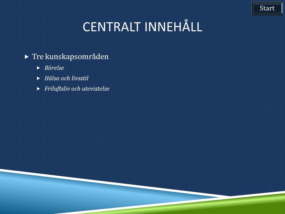 CENTRALT INNEHÅLL  Tre kunskapsområden  Rörelse  Hälsa och livsstil  Friluftsliv och utevistelse Start