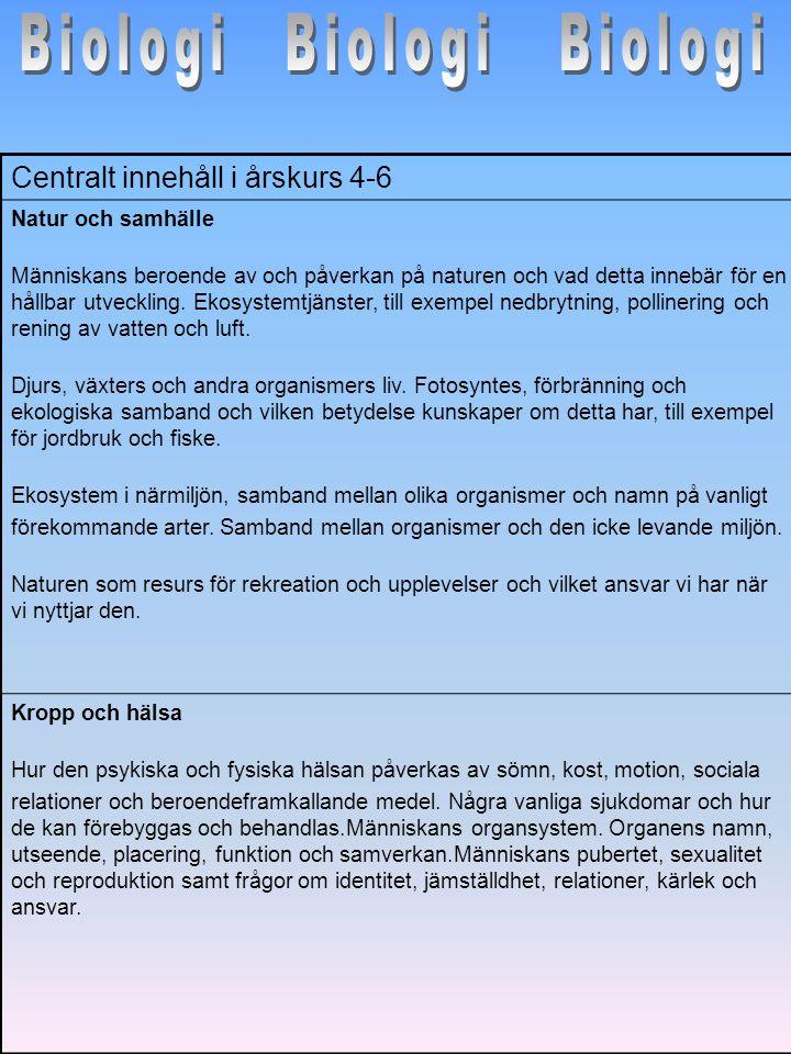 Centralt innehåll i årskurs 4-6 Natur och samhälle Människans beroende av och påverkan på naturen och vad detta innebär för en hållbar utveckling. Eko