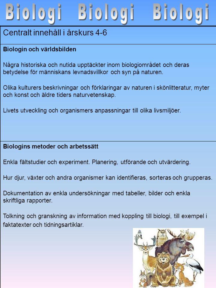 Centralt innehåll i årskurs 4-6 Biologin och världsbilden Några historiska och nutida upptäckter inom biologiområdet och deras betydelse för människan