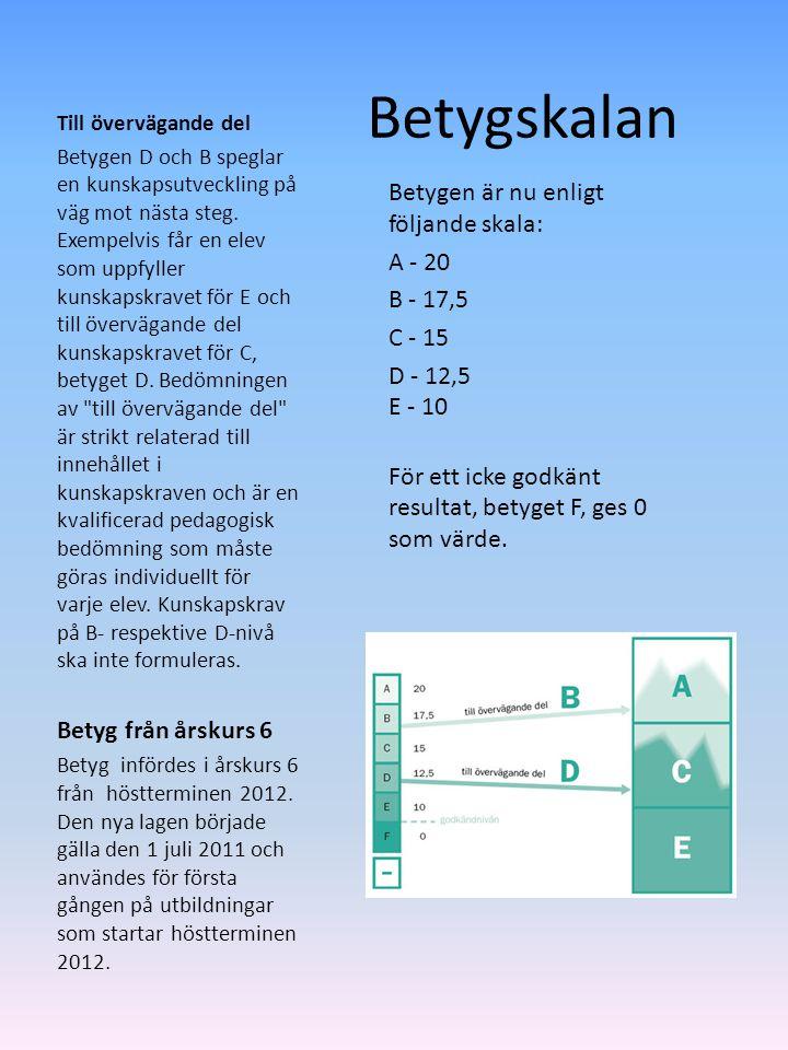 Betygskalan Till övervägande del Betygen D och B speglar en kunskapsutveckling på väg mot nästa steg. Exempelvis får en elev som uppfyller kunskapskra