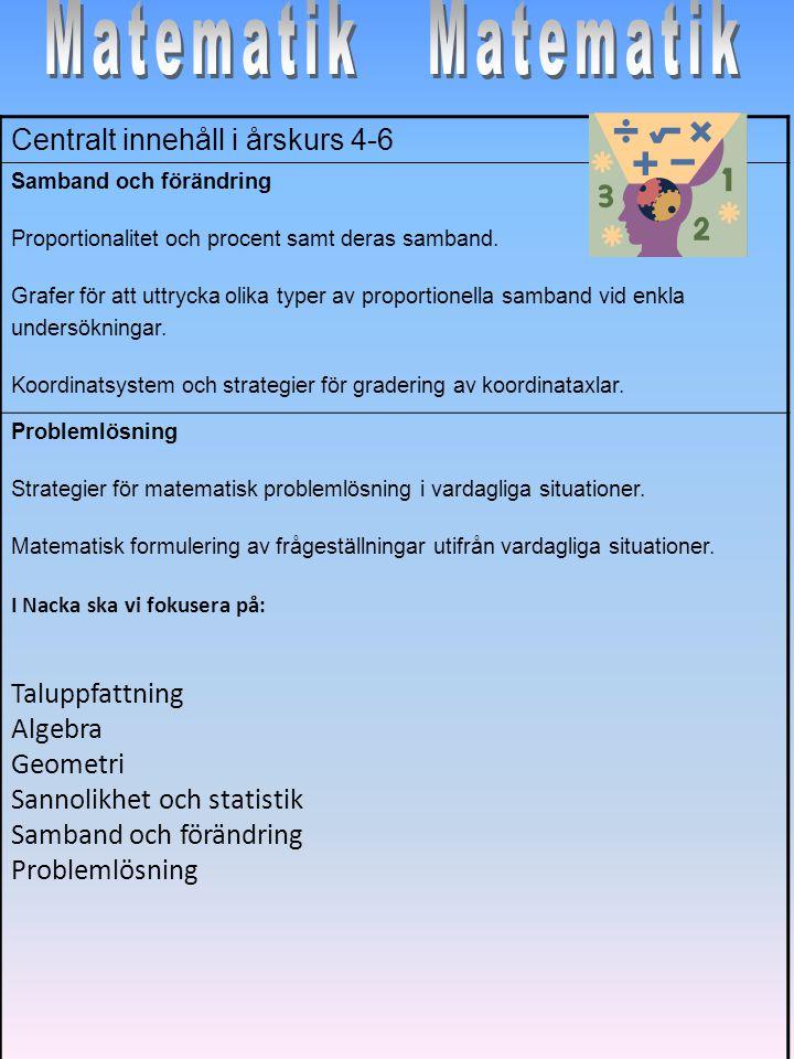 Centralt innehåll i årskurs 4-6 Geografins metoder, begrepp och arbetssätt Namn och läge på Sveriges landskap samt orter, berg, hav och vatten i Sverige samt huvuddragen för övriga Norden.