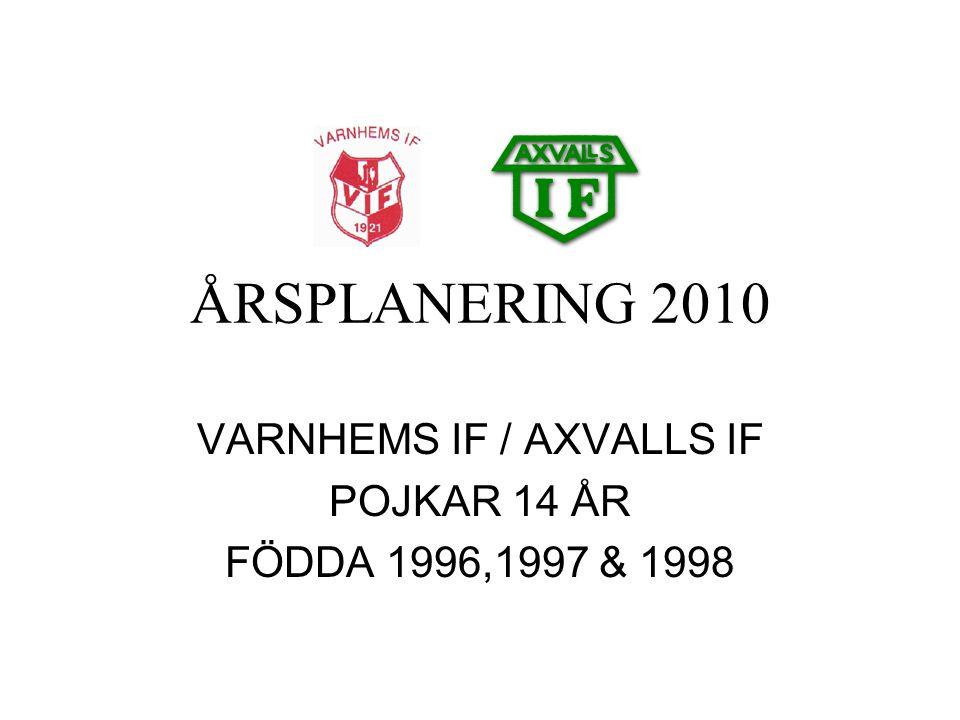 ÅRSPLANERING 2010 VARNHEMS IF / AXVALLS IF POJKAR 14 ÅR FÖDDA 1996,1997 & 1998