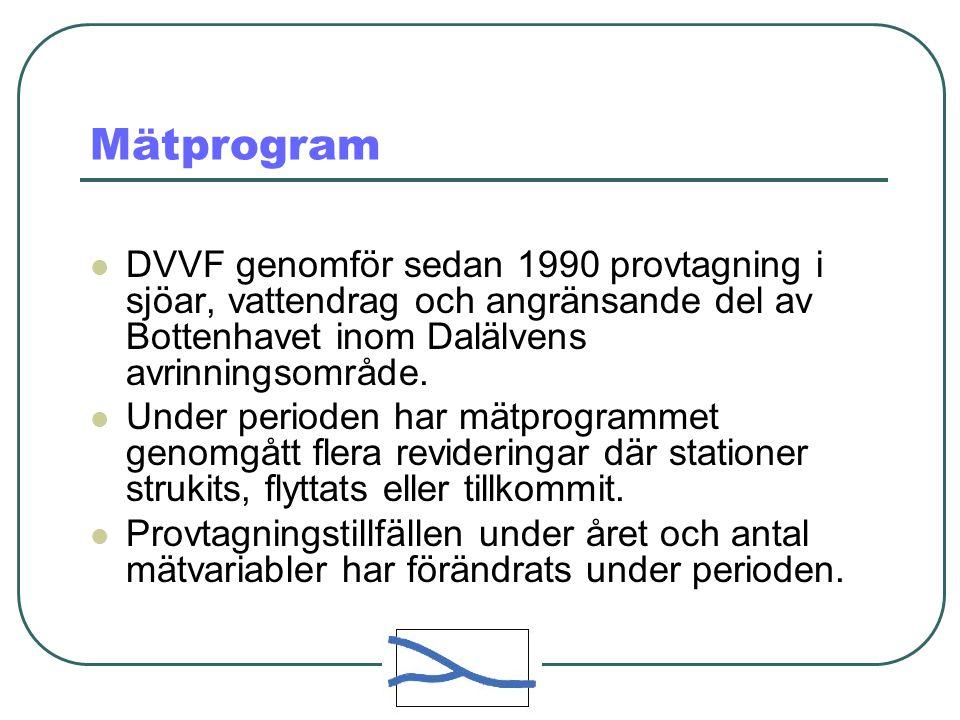 Mätprogram DVVF genomför sedan 1990 provtagning i sjöar, vattendrag och angränsande del av Bottenhavet inom Dalälvens avrinningsområde. Under perioden