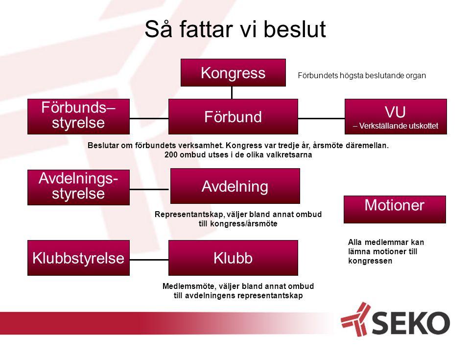 4 29 procent Exempel: AlmegaTelebranschavtalet SpårtrafikKommunikation EFA Energiavtalet Byggentreprenörerna Väg & ban-avtalet SEKOs olika avtal Tecknas med företag som inte anslutit sig till någon arbetsgivarorganisation.