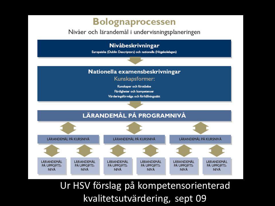 Ur HSV förslag på kompetensorienterad kvalitetsutvärdering, sept 09