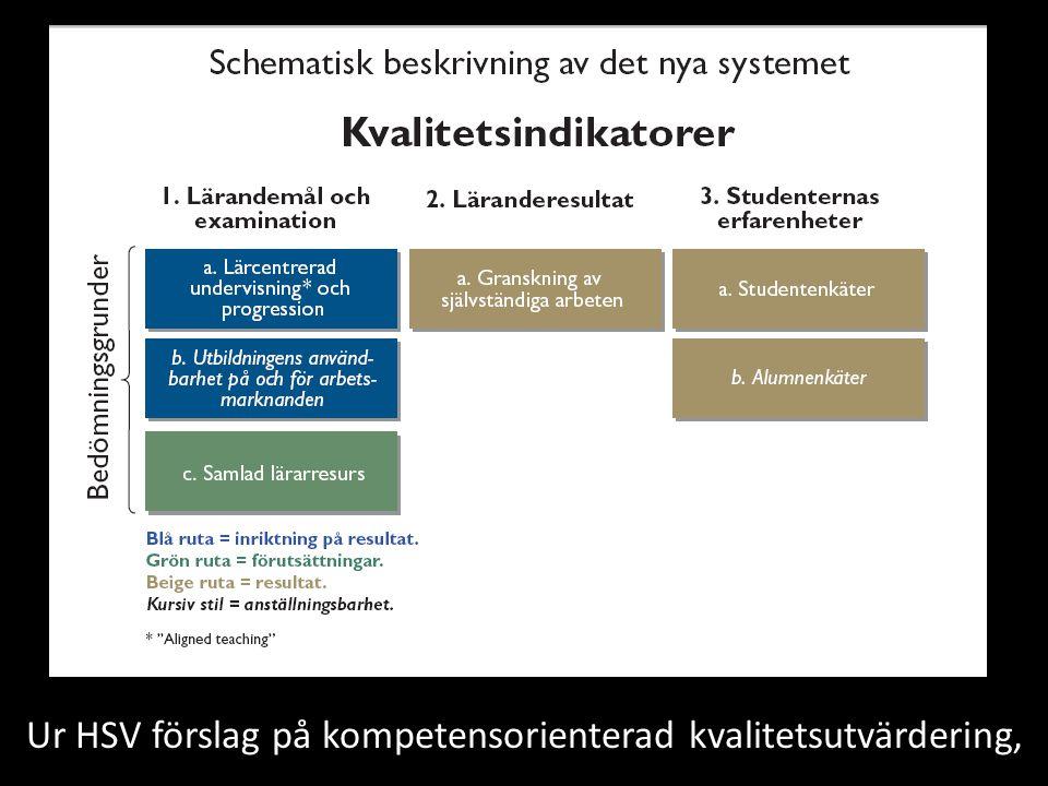 Ur HSV förslag på kompetensorienterad kvalitetsutvärdering,
