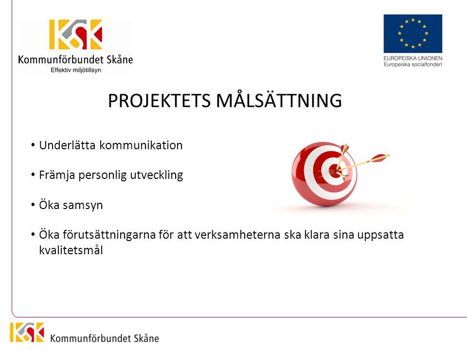 PROJEKTETS MÅLSÄTTNING Underlätta kommunikation Främja personlig utveckling Öka samsyn Öka förutsättningarna för att verksamheterna ska klara sina uppsatta kvalitetsmål
