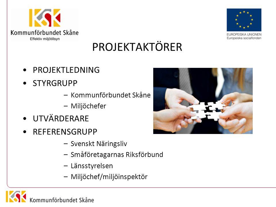 FYRA UTBILDNINGSSPÅR LEDARSKAP (chefer, våren 2012) TILLSYNSMETODIK/FÖRETAGANDETS VILLKOR (medarbetare, våren 2012) SAMVERKAN/PROJEKTLEDNING (alla, start våren 2012) KOMMUNIKATION OCH BEMÖTANDE (alla, hösten 2012)