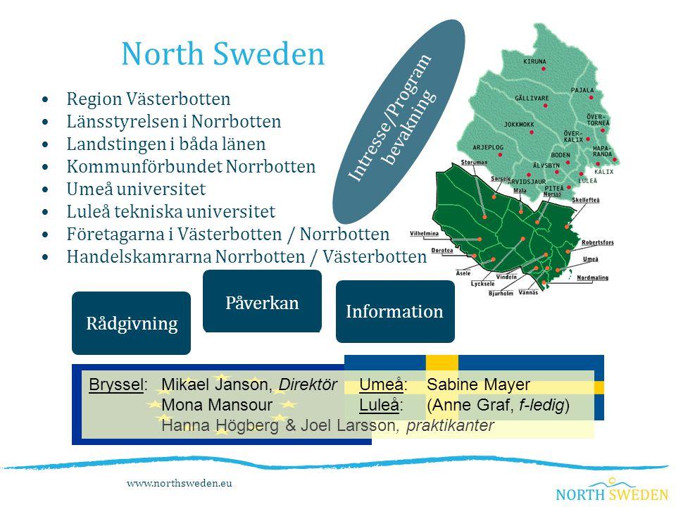 North Sweden Region Västerbotten Länsstyrelsen i Norrbotten Landstingen i båda länen Kommunförbundet Norrbotten Umeå universitet Luleå tekniska univer