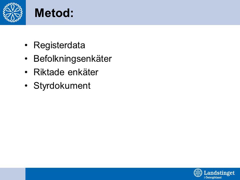 Metod: Registerdata Befolkningsenkäter Riktade enkäter Styrdokument