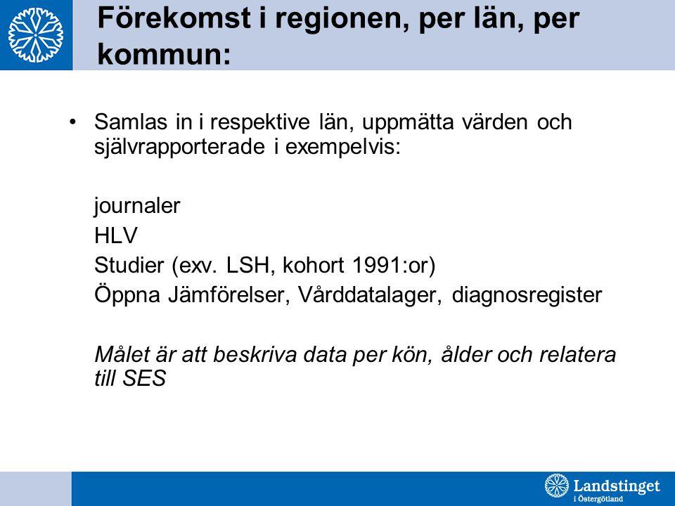 Förekomst i regionen, per län, per kommun: Samlas in i respektive län, uppmätta värden och självrapporterade i exempelvis: journaler HLV Studier (exv.