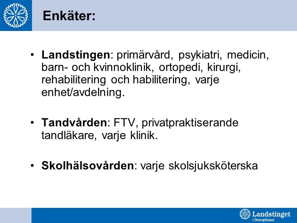 Enkäter: Landstingen: primärvård, psykiatri, medicin, barn- och kvinnoklinik, ortopedi, kirurgi, rehabilitering och habilitering, varje enhet/avdelning.
