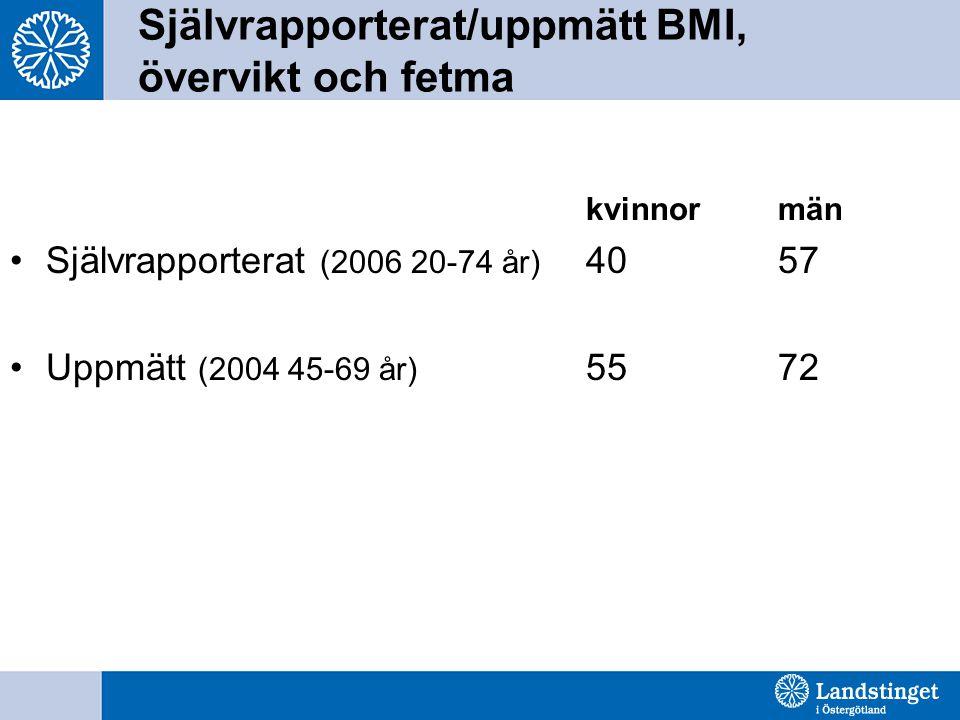 Självrapporterat/uppmätt BMI, övervikt och fetma kvinnormän Självrapporterat (2006 20-74 år) 4057 Uppmätt (2004 45-69 år) 5572