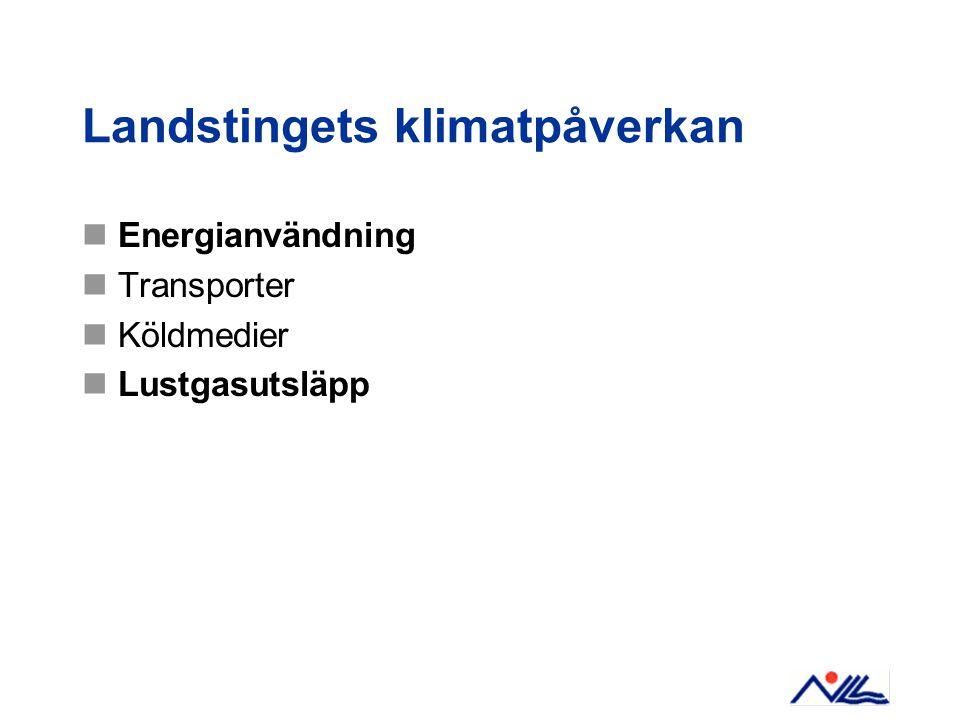 Landstingets klimatpåverkan Energianvändning Transporter Köldmedier Lustgasutsläpp