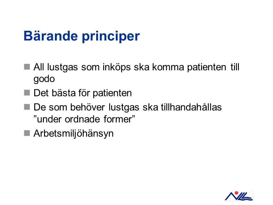 Bärande principer All lustgas som inköps ska komma patienten till godo Det bästa för patienten De som behöver lustgas ska tillhandahållas under ordnade former Arbetsmiljöhänsyn