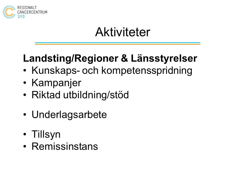 Aktiviteter Landsting/Regioner & Länsstyrelser Kunskaps- och kompetensspridning Kampanjer Riktad utbildning/stöd Underlagsarbete Tillsyn Remissinstans