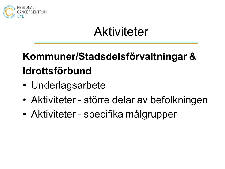 Aktiviteter Kommuner/Stadsdelsförvaltningar & Idrottsförbund Underlagsarbete Aktiviteter - större delar av befolkningen Aktiviteter - specifika målgru