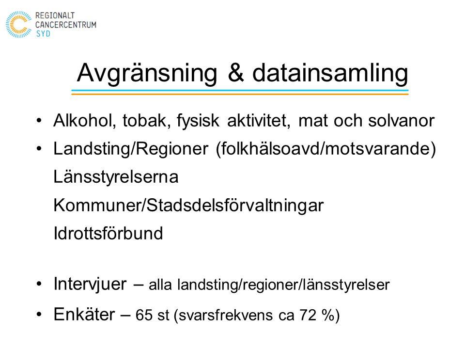 Avgränsning & datainsamling Alkohol, tobak, fysisk aktivitet, mat och solvanor Landsting/Regioner (folkhälsoavd/motsvarande) Länsstyrelserna Kommuner/