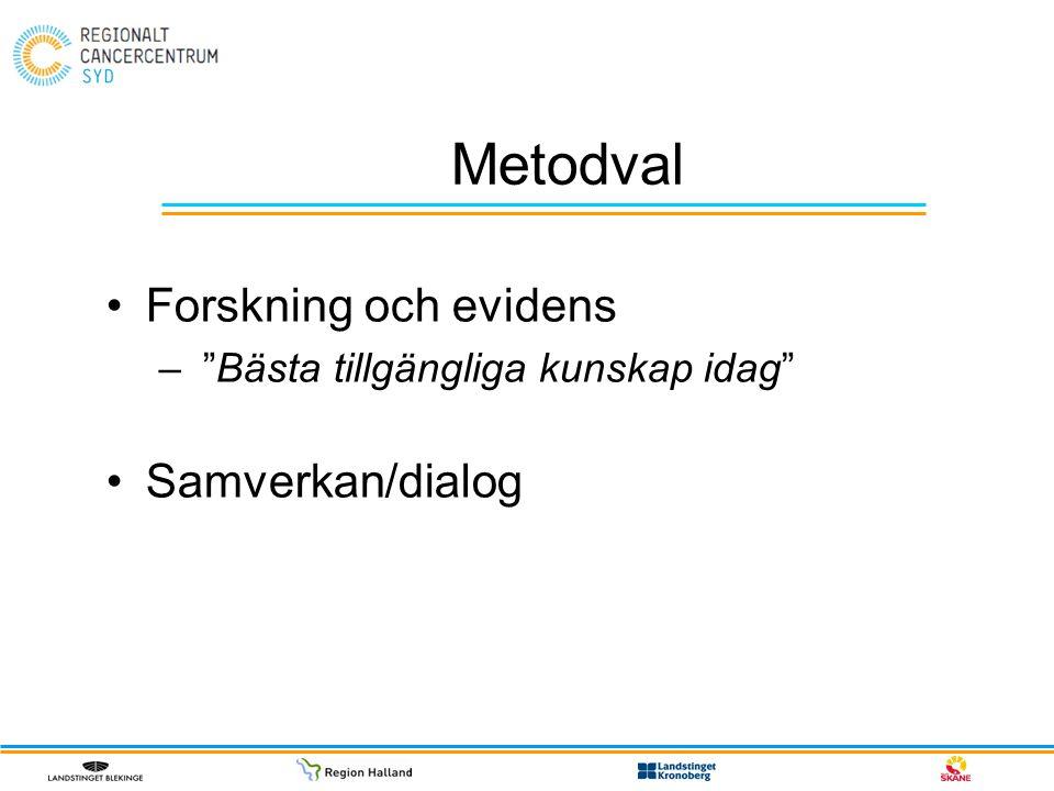 """Metodval Forskning och evidens – """"Bästa tillgängliga kunskap idag"""" Samverkan/dialog"""