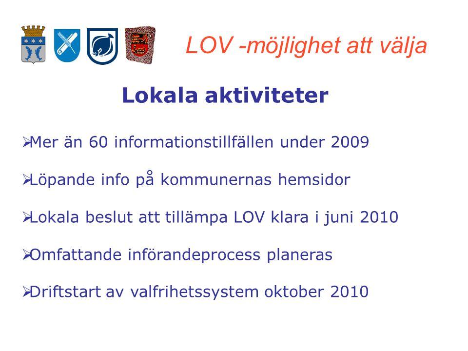 LOV -möjlighet att välja Lokala aktiviteter  Mer än 60 informationstillfällen under 2009  Löpande info på kommunernas hemsidor  Lokala beslut att tillämpa LOV klara i juni 2010  Omfattande införandeprocess planeras  Driftstart av valfrihetssystem oktober 2010