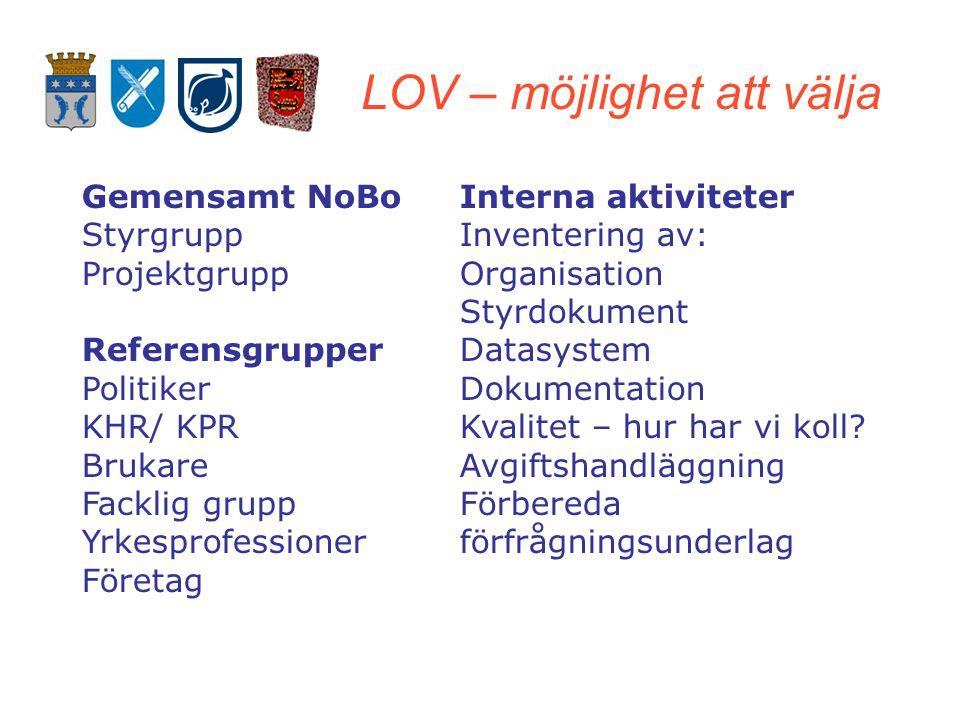 LOV – möjlighet att välja Gemensamt NoBo Styrgrupp Projektgrupp Referensgrupper Politiker KHR/ KPR Brukare Facklig grupp Yrkesprofessioner Företag Int