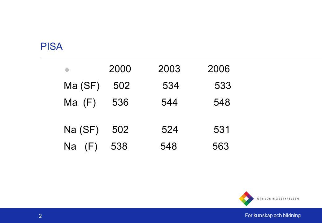 2 För kunskap och bildning PISA  2000 2003 2006 Ma (SF) 502 534 533 Ma (F) 536 544 548 Na (SF) 502 524 531 Na (F) 538 548 563