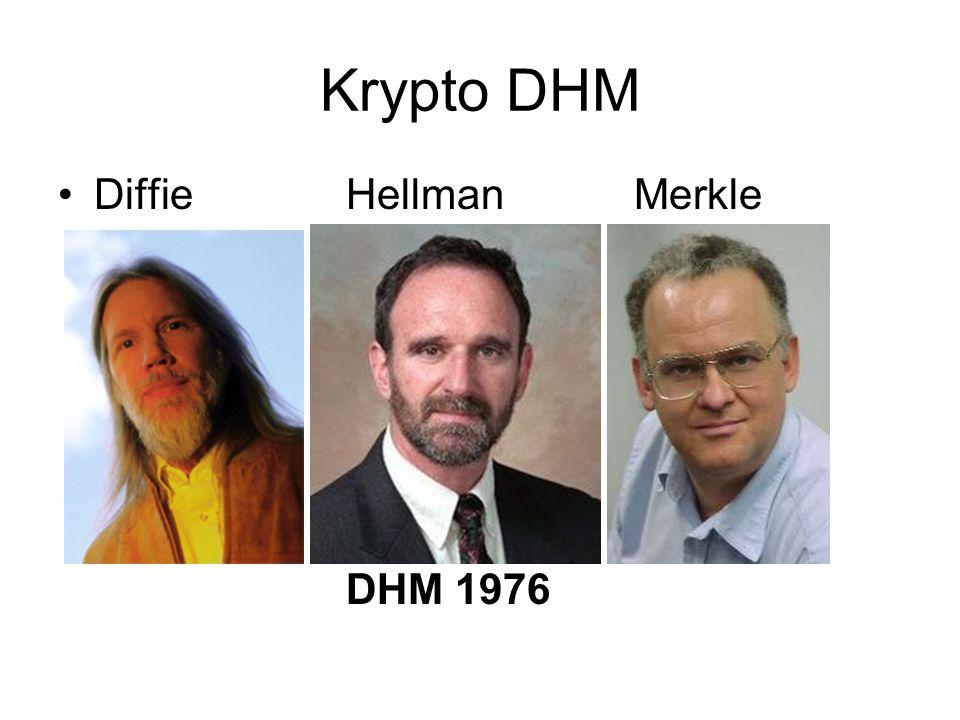 Krypto DHM DiffieHellmanMerkle DHM 1976
