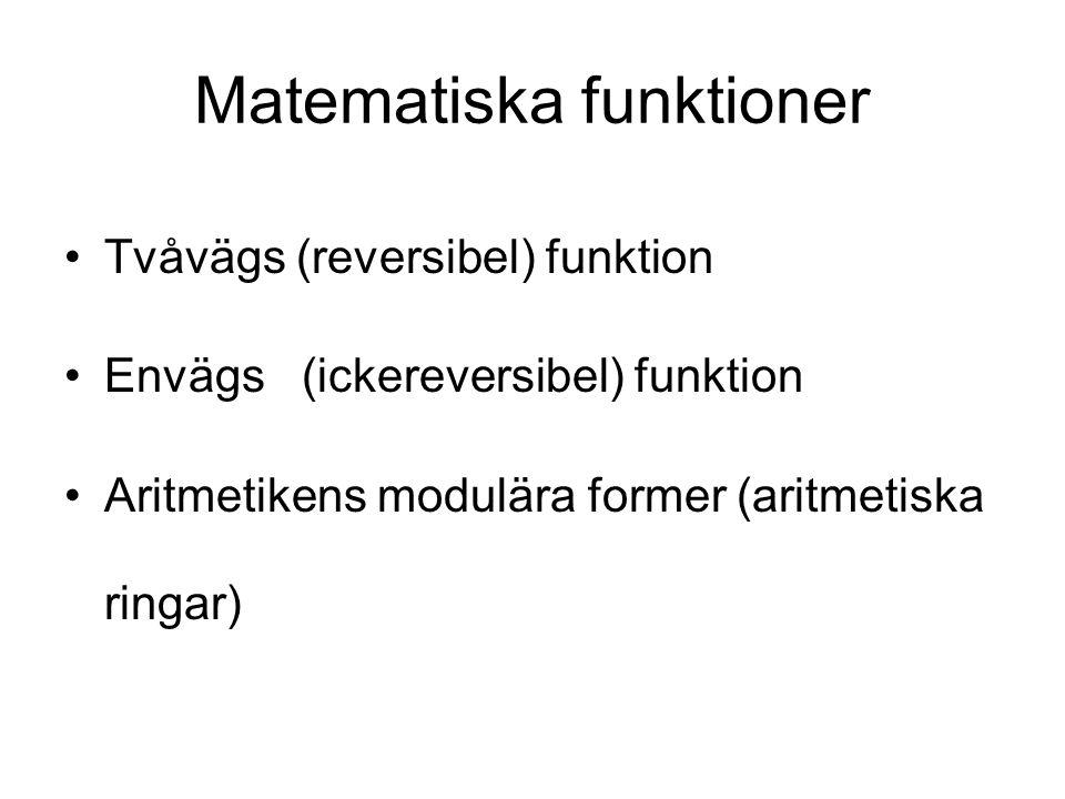 Matematiska funktioner Tvåvägs (reversibel) funktion Envägs (ickereversibel) funktion Aritmetikens modulära former (aritmetiska ringar)