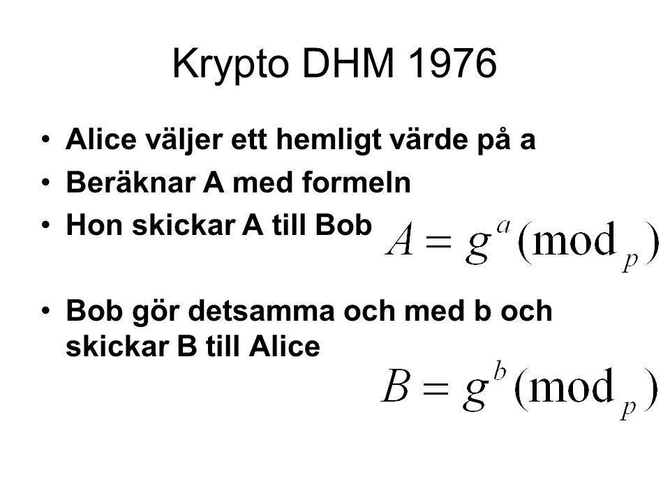 Krypto DHM 1976 Alice väljer ett hemligt värde på a Beräknar A med formeln Hon skickar A till Bob Bob gör detsamma och med b och skickar B till Alice