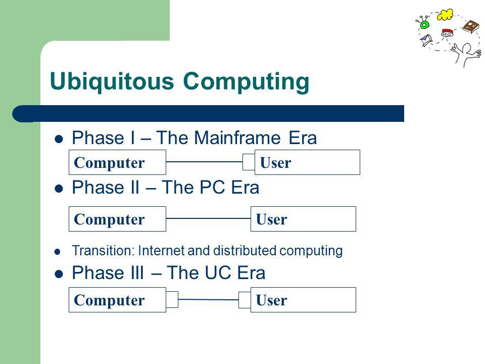 Ubiquitous Computing Phase I – The Mainframe Era Phase II – The PC Era Transition: Internet and distributed computing Phase III – The UC Era ComputerU