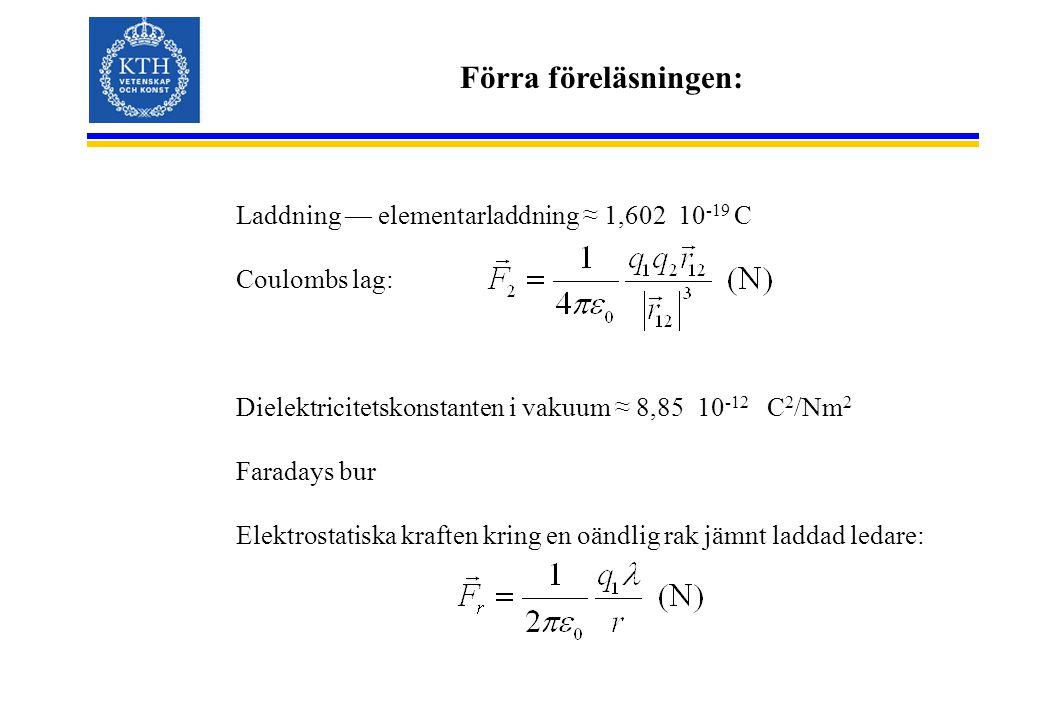 Förra föreläsningen: Laddning — elementarladdning ≈ 1,602 10 -19 C Coulombs lag: Dielektricitetskonstanten i vakuum ≈ 8,85 10 -12 C 2 /Nm 2 Faradays bur Elektrostatiska kraften kring en oändlig rak jämnt laddad ledare: