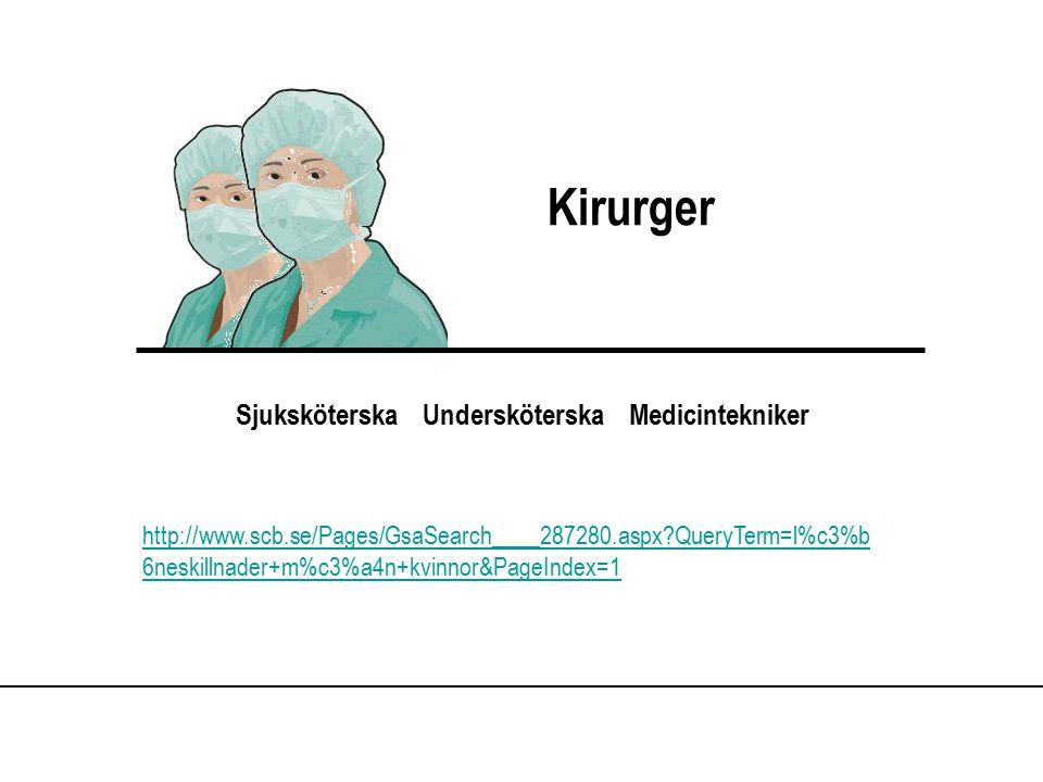 http://www.scb.se/Pages/GsaSearch____287280.aspx?QueryTerm=l%c3%b 6neskillnader+m%c3%a4n+kvinnor&PageIndex=1 Kirurger Sjuksköterska Undersköterska Medicintekniker
