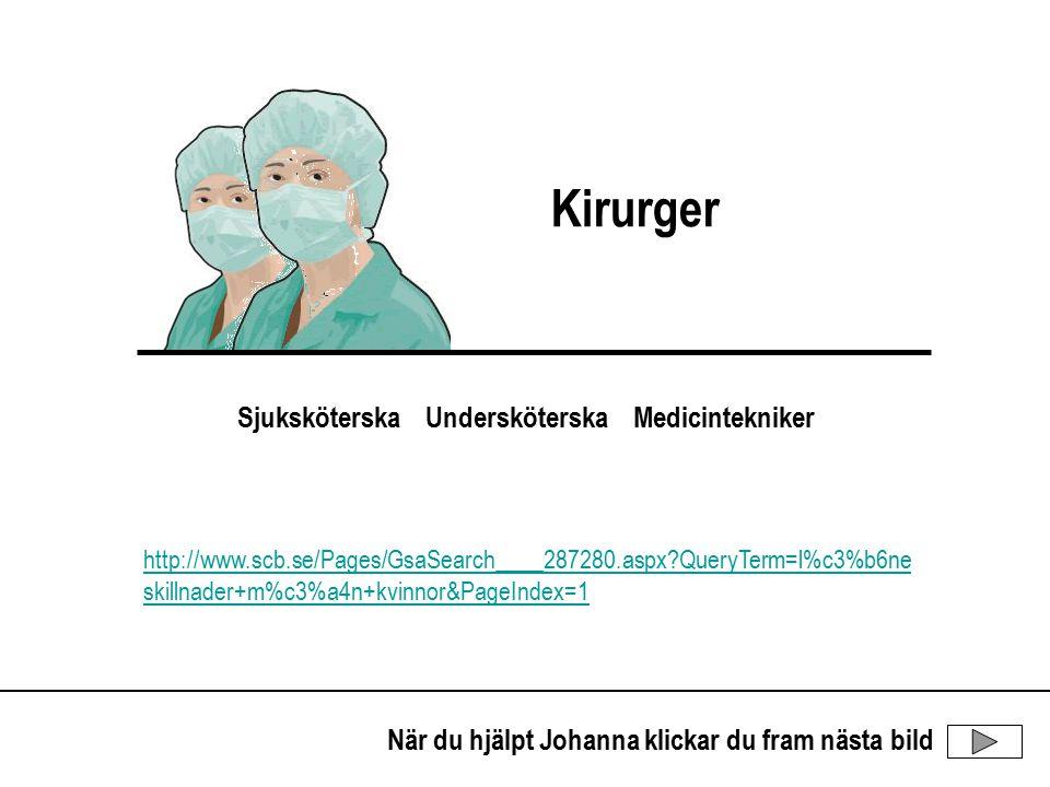 http://www.scb.se/Pages/GsaSearch____287280.aspx?QueryTerm=l%c3%b6ne skillnader+m%c3%a4n+kvinnor&PageIndex=1 Kirurger Sjuksköterska Undersköterska Medicintekniker När du hjälpt Johanna klickar du fram nästa bild