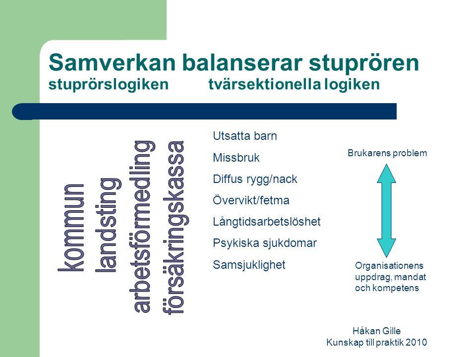 Håkan Gille Kunskap till praktik 2010 Skilda synsätt (olika diskurser) Människan är en helhet (ett bio-psyko-socialt synsätt) Olika kunskapsområden möts Oenighet om vad som är sanning Skillnader i makt (vem definierar problemet?) Skillnader i språk
