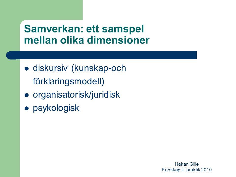 Håkan Gille Kunskap till praktik 2010 Ideal vs verklighet.