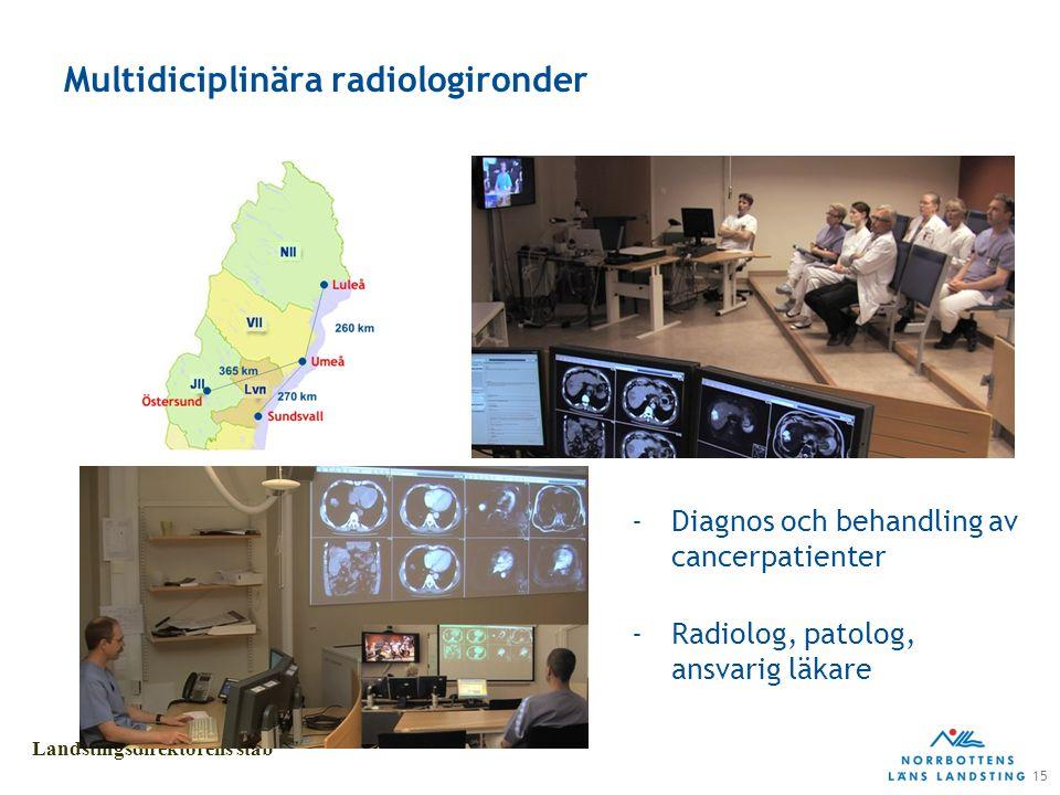 15 Landstingsdirektörens stab Multidiciplinära radiologironder -Diagnos och behandling av cancerpatienter -Radiolog, patolog, ansvarig läkare