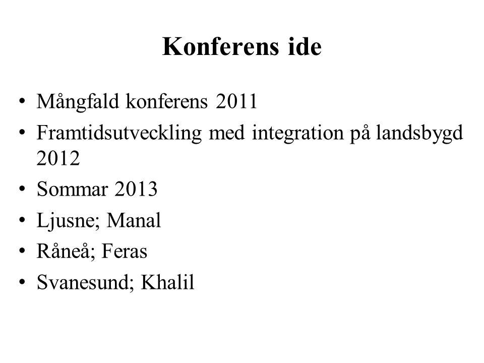 Konferens ide Mångfald konferens 2011 Framtidsutveckling med integration på landsbygd 2012 Sommar 2013 Ljusne; Manal Råneå; Feras Svanesund; Khalil