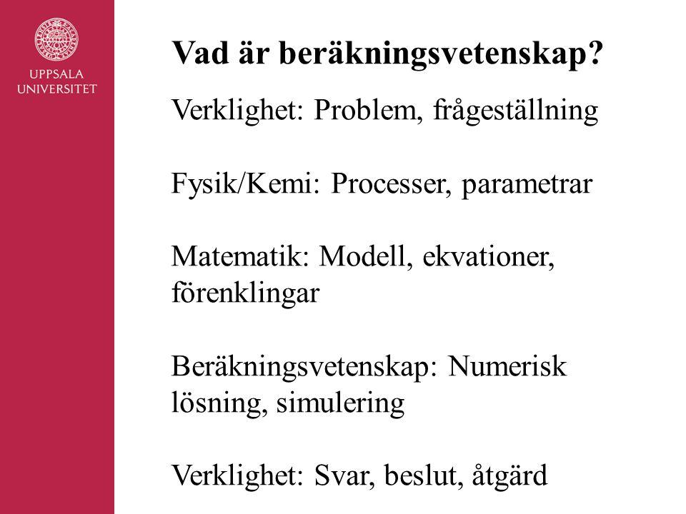 Vad är beräkningsvetenskap? Verklighet: Problem, frågeställning Fysik/Kemi: Processer, parametrar Matematik: Modell, ekvationer, förenklingar Beräknin