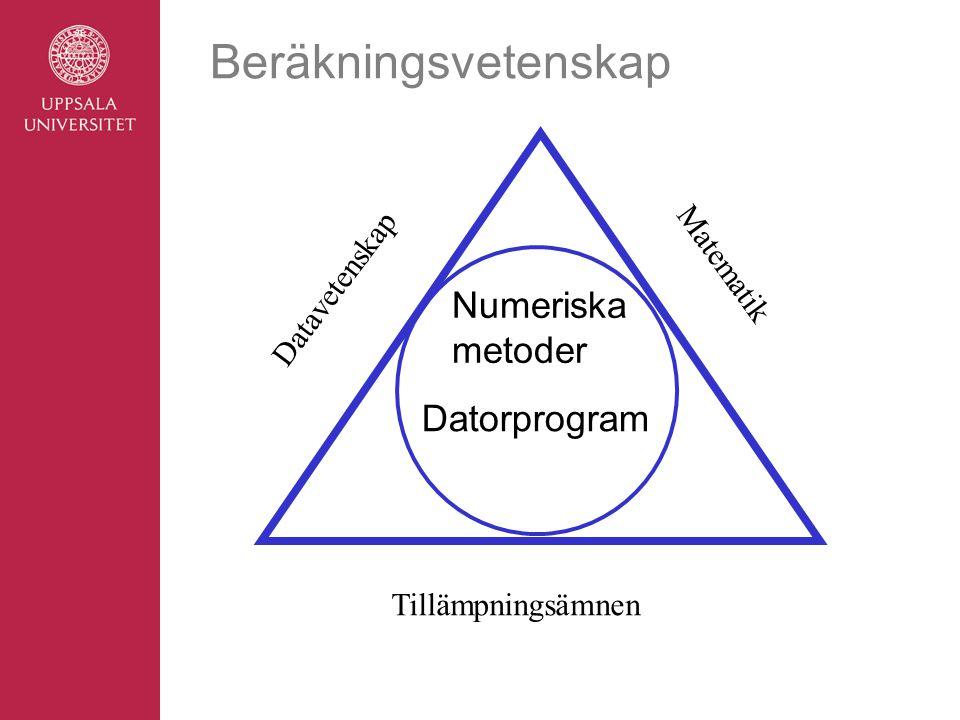 Beräkningsvetenskap i praktik och teori Praktik: Teori: Noggrannhet Exekveringstid Stabilitet Kondition ?