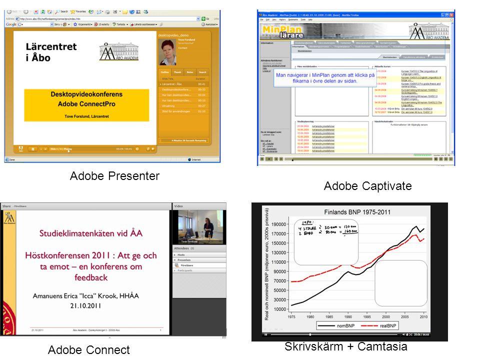 Adobe Presenter Adobe Connect Adobe Captivate Skrivskärm + Camtasia