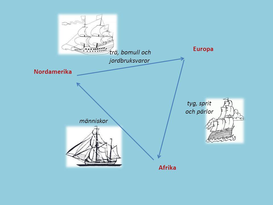trä, bomull och jordbruksvaror tyg, sprit och pärlor människor Europa Nordamerika Afrika